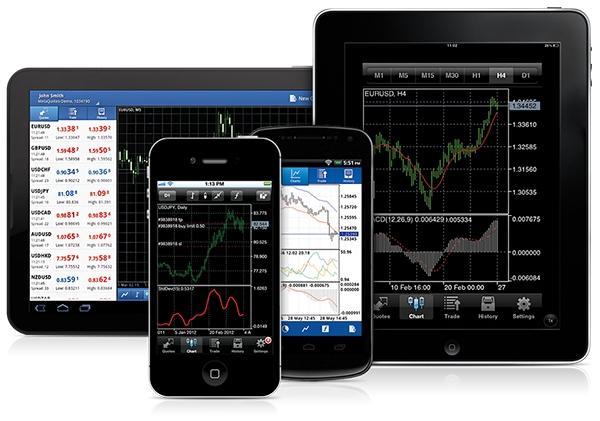 Forex.com mobile