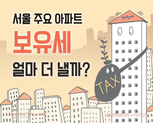 서울 아파트 보유세 얼마 더 낼까
