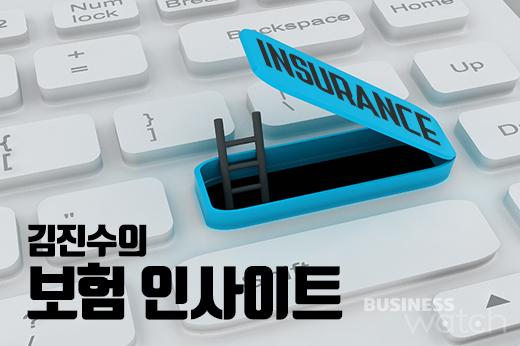 보험, 보장분석