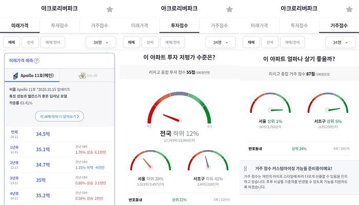 리치고는 아파트의 미래가격, 투자점수, 거주점수 등을 제공한다. 서울 서초구 반포동 아크로리버파크의 점수를 살펴봤다. 투자점수는 전국 하위 12%로 낮은 수준이나 거주점수가 서울 상위 1%에 해당하는 단지로 나와있다.