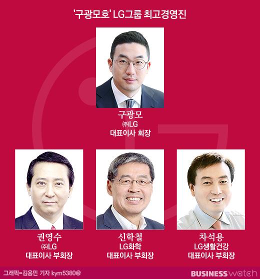 구광모호 LG그룹 최고경영진 201130-01.jpg