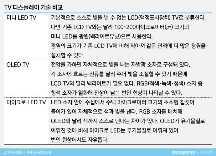 tv디스플레이기술비교.jpg