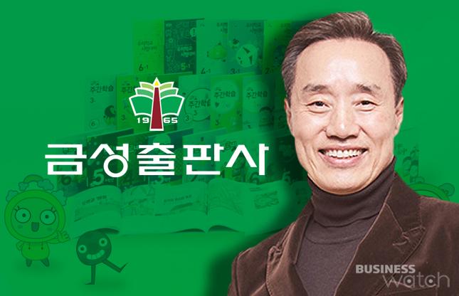 김무상 금성출판사 회장